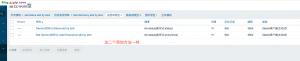 zabbix 添加监控项原型列表